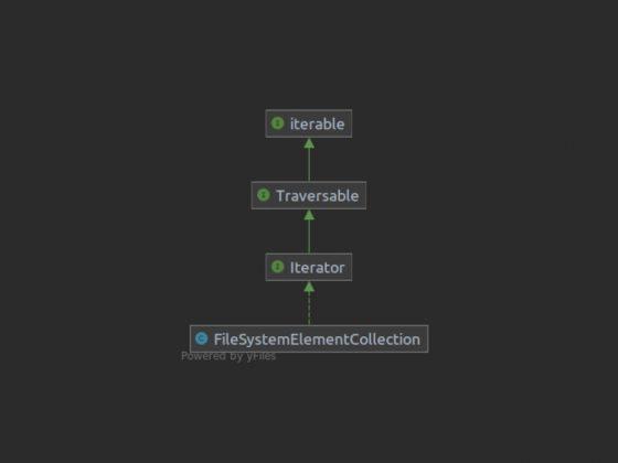 iterator uml